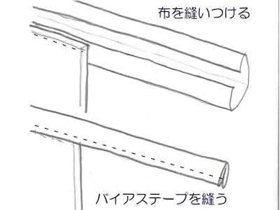 縫い方_01.jpg